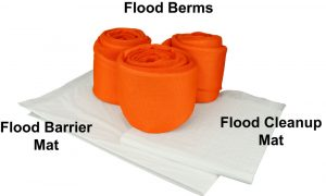 Berms_and_Pads_Labeled_1-300x180