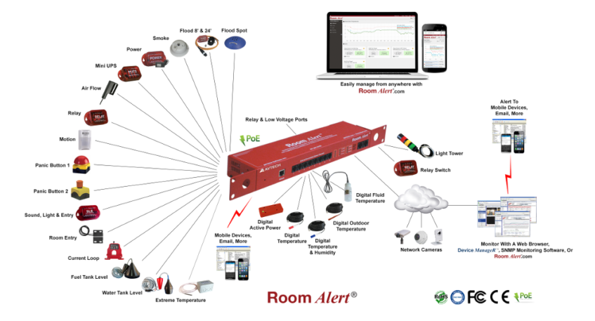 Room_Alert_Sensor_Layout