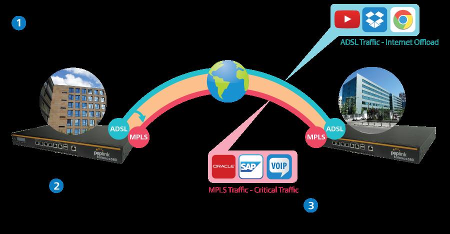 mpls-diagram-01v3